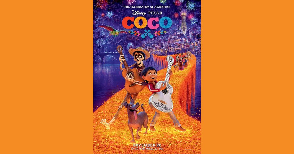 Coco 2017 Questions And Answers